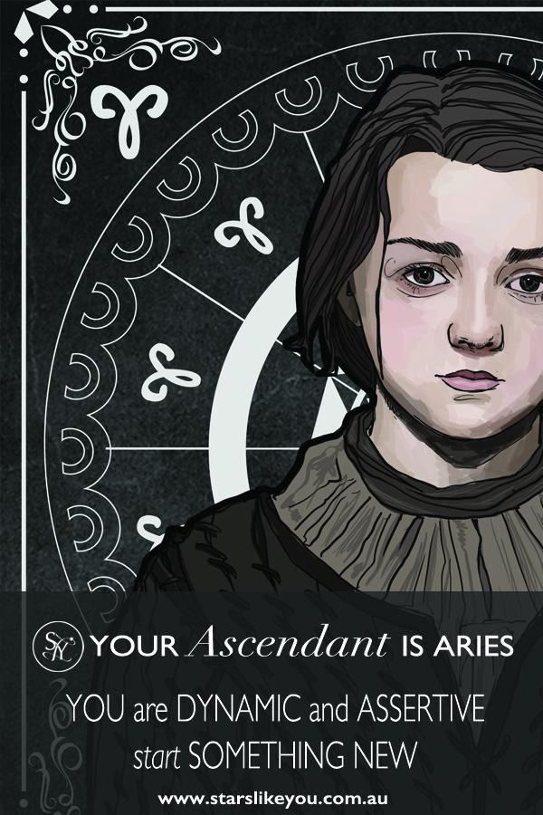 Aries ascendant rising